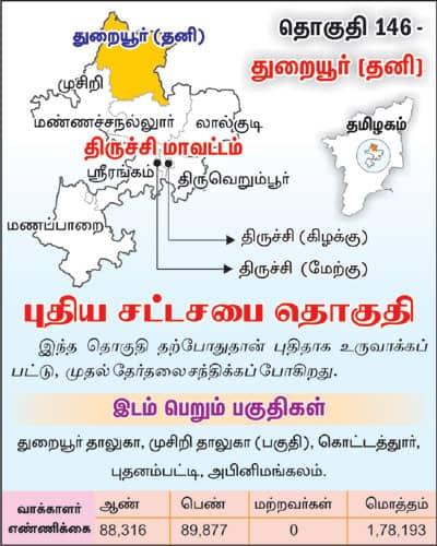 Thuraiyur (SC)