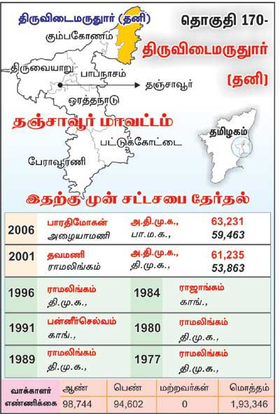 Thiruvidaimarudur