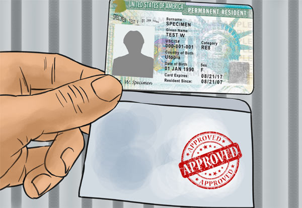 US House, country cap, Green Card, அமெரிக்கா, கிரீன் கார்டு