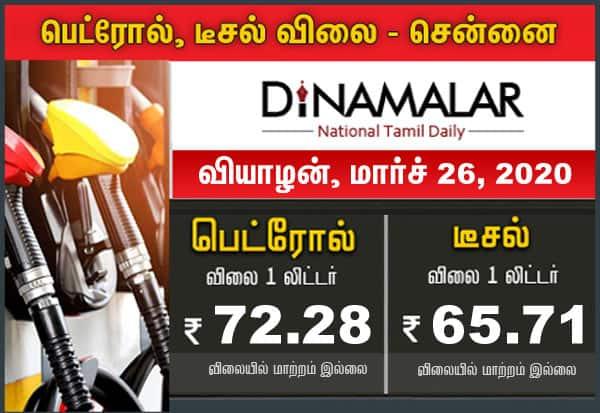 Petrol,diesel,price