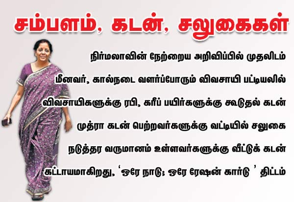 nirmala sitharaman, coronavirus, covid 19, economic package,சம்பளம், கடன், சலுகைகள்!  நிர்மலா,அறிவிப்பில் முதலிடம்