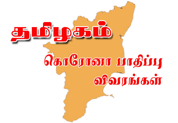 தமிழகம், கொரோனா, வைரஸ், பாதிப்பு, உயிரிழப்பு, டிஸ்சார்ஜ்
