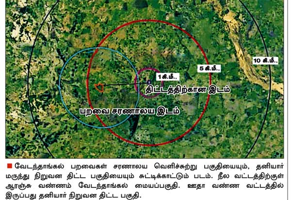 Vedanthangal Bird Sanctuary, bird sanctuary, tamil nadu news, dinamalar news, வேடந்தாங்கல், சரணாலயம், வனத் துறை, மத்திய அரசு, உத்தரவு