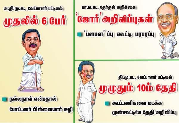 TN election, ADMK, DMK, PMK, பிள்ளையார் சுழி, அதிமுக, திமுக, பாமக