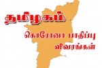 தமிழகத்தில் 16, 277 பேருக்கு கொரோனா:  111 பேர் பலி