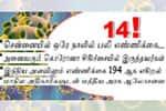 சென்னையில் ஒரே நாளில் பலி எண்ணிக்கை- 14: அனைவரும் கொரோனா சிகிச்சையில் இருந்தவர்கள்