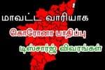 மாவட்ட வாரியாக கொரோனா பாதிப்பு விவரங்கள்