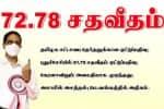 தமிழக சட்டசபை தேர்தலில் 72.78 சதவீதம் ஓட்டுப்பதிவு