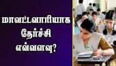 மாவட்டவாரியாக தேர்ச்சி எவ்வளவு? | 12th Exam Result | +2 Exam | School | Education
