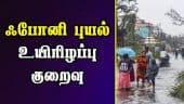 ஃபோனி புயல்; உயிரிழப்பு குறைவு | Fani Cyclone West Bangal | landfall | Odisha