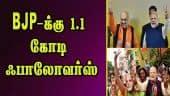 BJP-க்கு 1.1 கோடி ஃபாலோவர்ஸ்