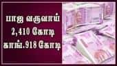 பாஜ வருவாய் 2,410 கோடி; காங். 918 கோடி