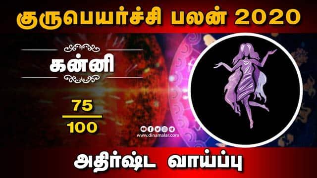 குரு பெயர்ச்சி : துளசி செடிக்கு நீருற்றி வளர்க்கவும் | Kanni | Guru Peyarchi 2020-21
