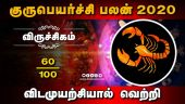 குரு பெயர்ச்சி : கார்த்திகை விரதம் இருந்து வேல் வழிபாடு செய்வது நல்லது | Viruchigam | Guru Peyarchi 2020-21